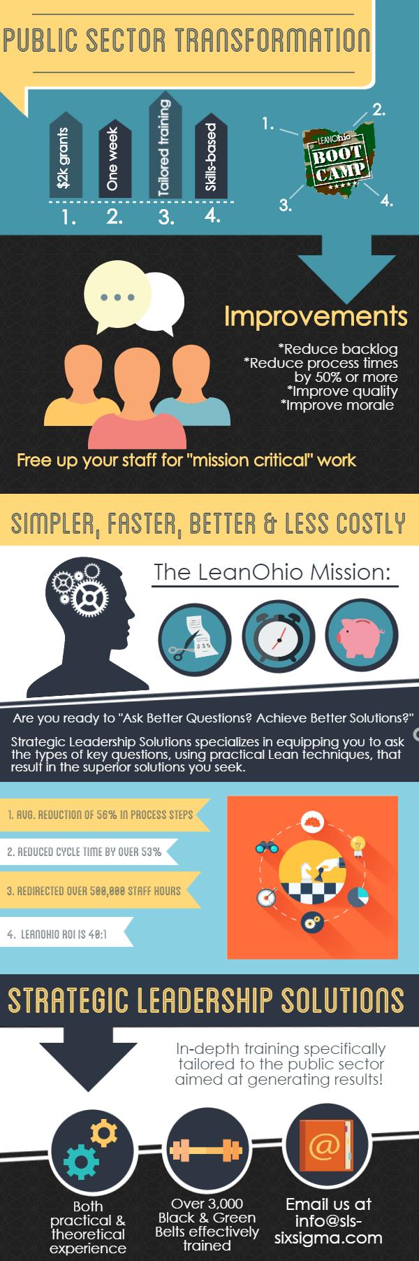 Ohio Incumbent Workers Infographic